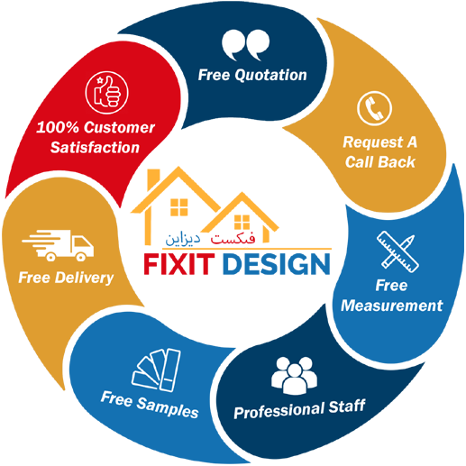Best Fixit Design Services in Dubai, UAE