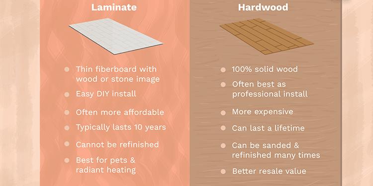 Difference Between Wood Laminate Flooring & Natural Wood Flooring
